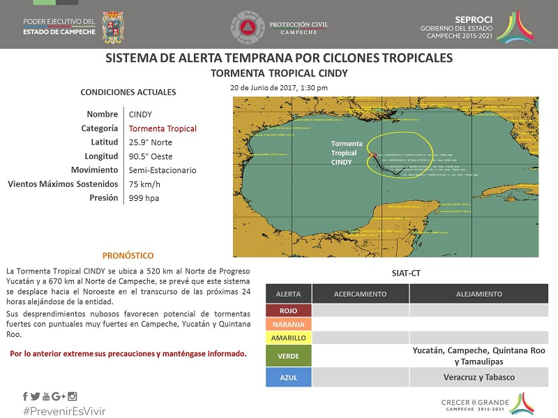 Tormenta Tropical Cindy
